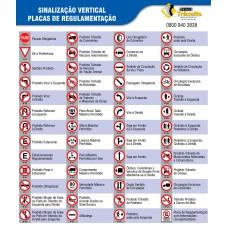 Banner de Sinalização Vertical de Regulamentação (Placas Vermelhas)